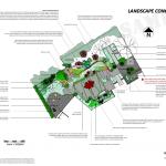 Planting plan, design