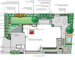Custom planting plans